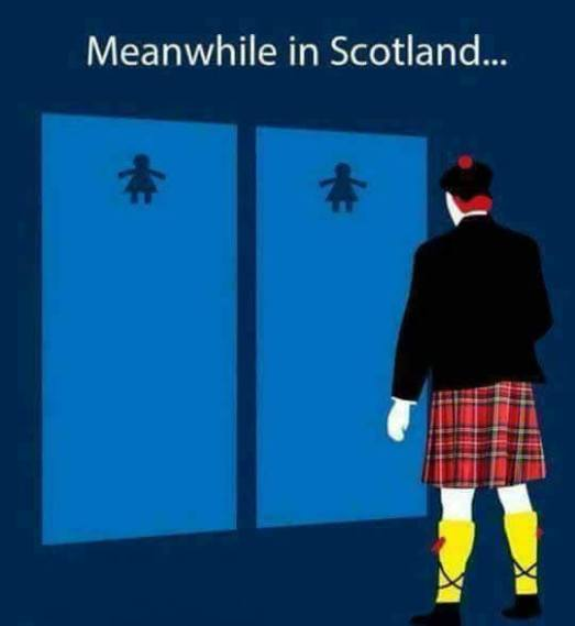Kilts art risk
